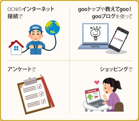 OCNのインターネット接続で gooトップや教えてgoo!gooブログを使って アンケートで ショッピングで
